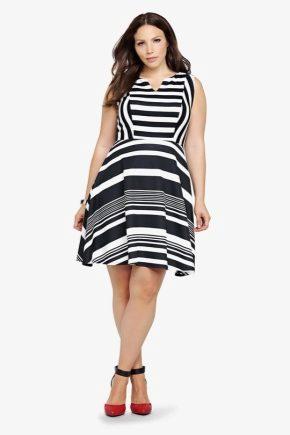 Короткі сукні для повних жінок